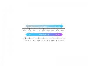 dc-invertornye-mini-chillery-s-vozdushnym-okhlazhdeniem-kondensatora