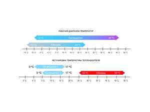 modulnye-chillery-so-spiralnym-kompressorom-aqua-tempo-super.1